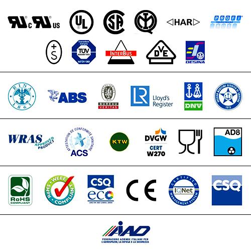 cavi industriali certificati Unika