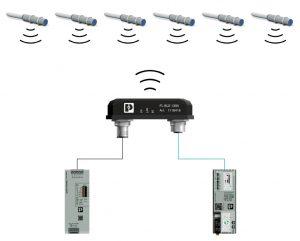 modulo radio Phoenix Contact